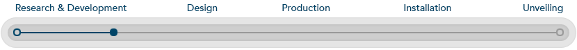 Production progress bar