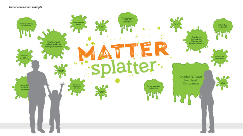 Matter Splatter donor recognition